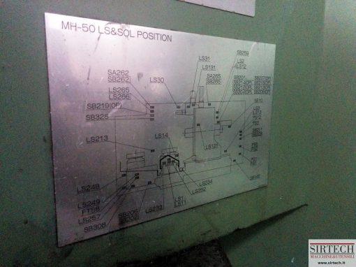 MORISEIKI MH-50 Centro di lavoro orizzontale schema