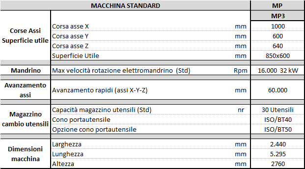 caratteristiche-seertech-mp3